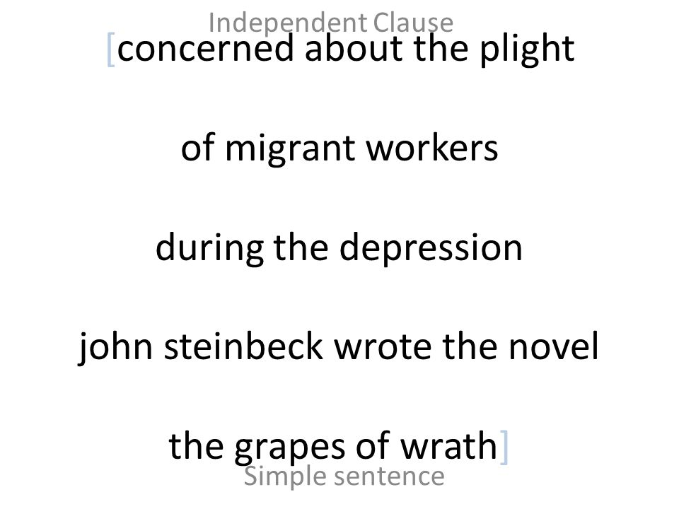 Independent Clause [concerned about the plight of migrant workers during the depression john steinbeck wrote the novel the grapes of wrath]